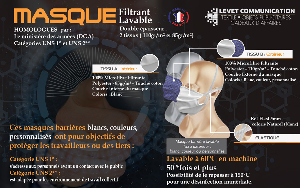 Masque de protection filtrant ou masque alternatif